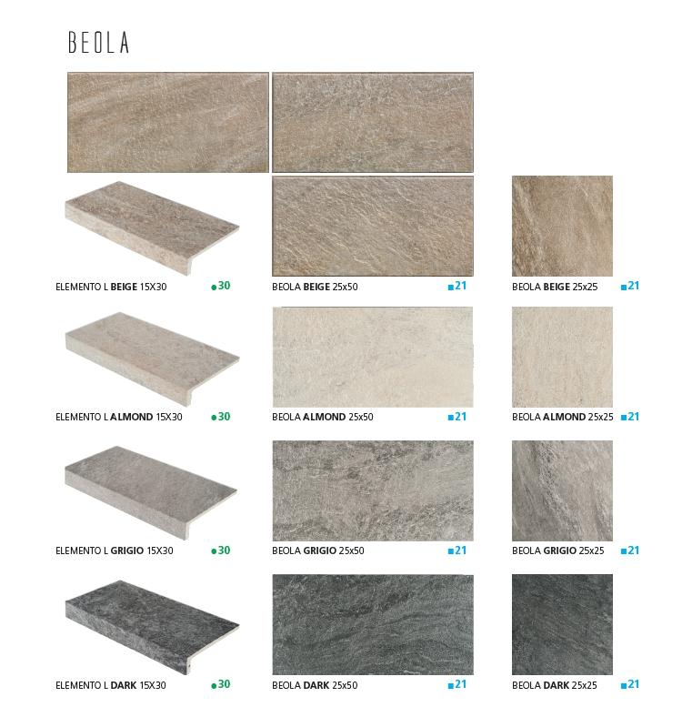 Beola-serie